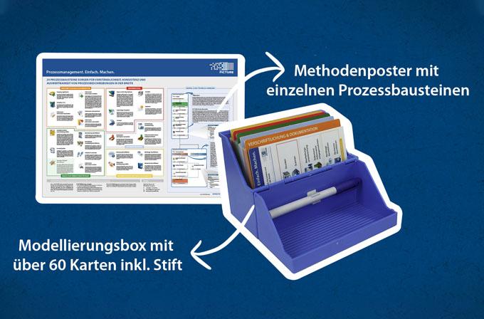 Modellierungsbox und Poster