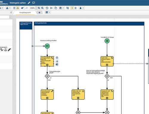 Neue Version 3.5 der PICTURE-Prozessplattform: FIM-Prozesse modellieren und nachnutzen