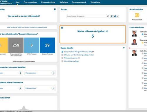 Neue Version 3.15 der PICTURE-Prozessplattform mit integrierter Aufgabenverwaltung und automatischem Wiedervorlagesystem